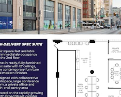 Office Suite for 16 at 401 North Broad