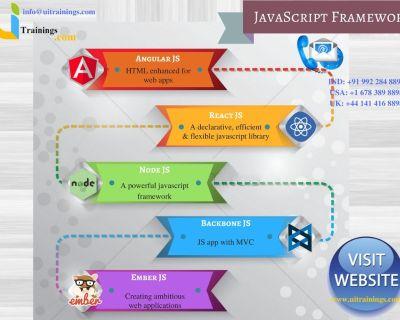 Javascript Online Training in Pune