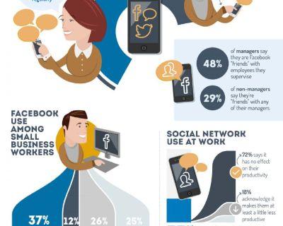 Social Media Optimization Services in New Delhi