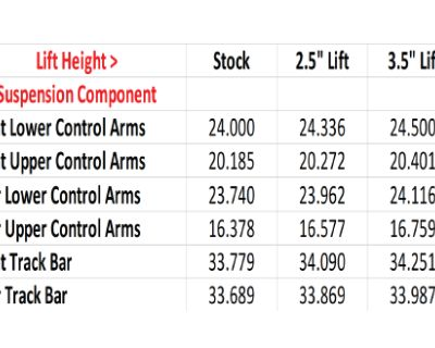 Recommended control arm length?