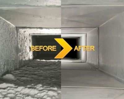 Inland Empire Air Duct Cleaning Service (909)-491-3322