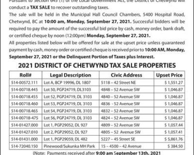 2021 NOTICE OF ANNUAL TAX SALE