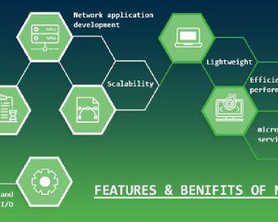 Node JS development company delivering high-performance applications