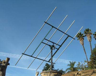 Solar Panel Mounting System: You Don't Need A Roof To Install Solar