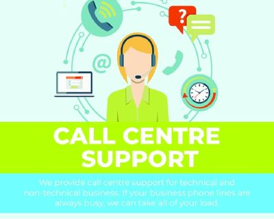 Call Centre Support in Mississauga