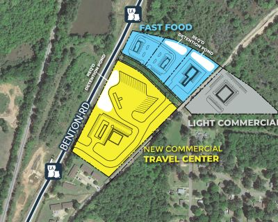 Mixed Use Land for Sale